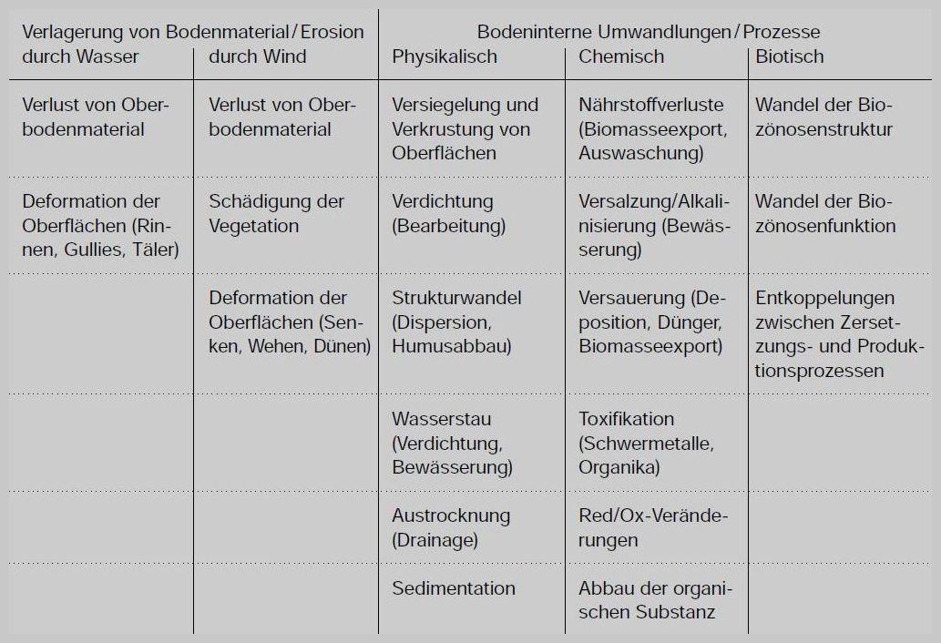 Junglandwirte datieren Website